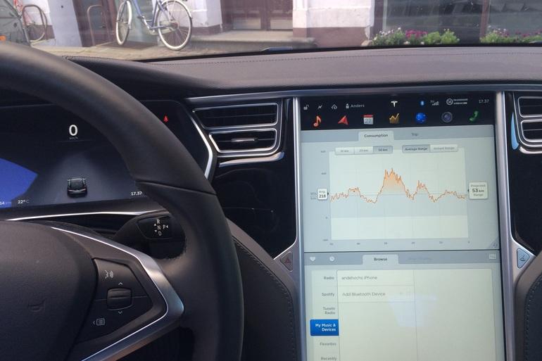 Billig billeje af Tesla Model S med Soltag nær 2200 København.